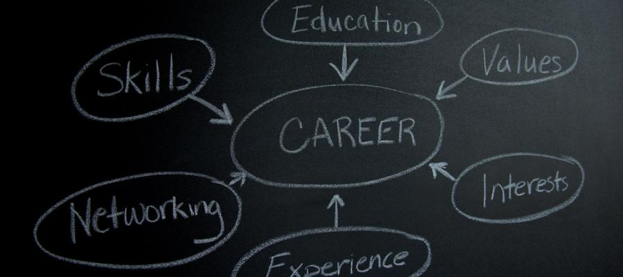 career brainstorming on a blackboard